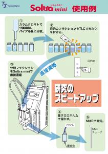 超小型溶剤回収装置、エバポレーター、ソルトラミニ